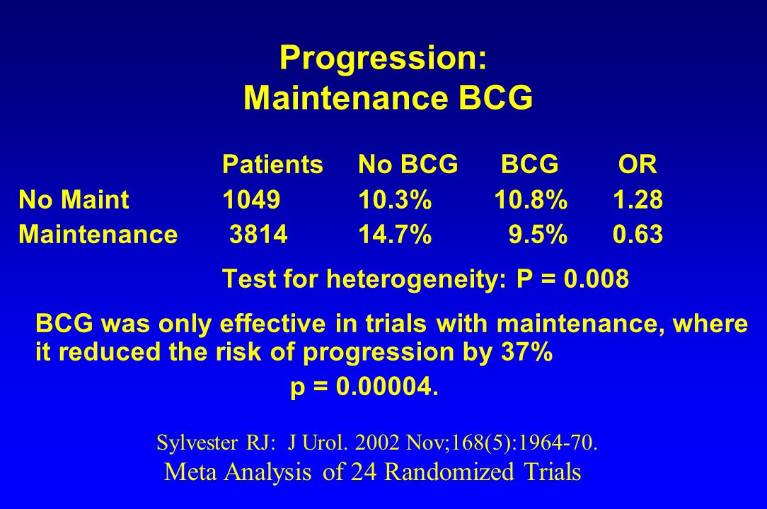 Progression: Maintenance BCG PatientsNo BCG BCG OR No Maint 1049 10.3%10.8% 1.28 Maintenance 3814 14.7% 9.5% 0.63 Test for heterogeneity: P = 0.008 BC