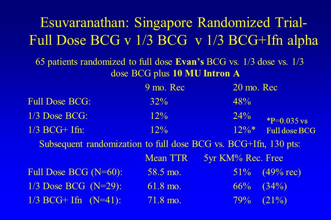 Esuvaranathan: Singapore Randomized Trial- Full Dose BCG v 1/3 BCG v 1/3 BCG+Ifn alpha 65 patients randomized to full dose Evans BCG vs. 1/3 dose vs.