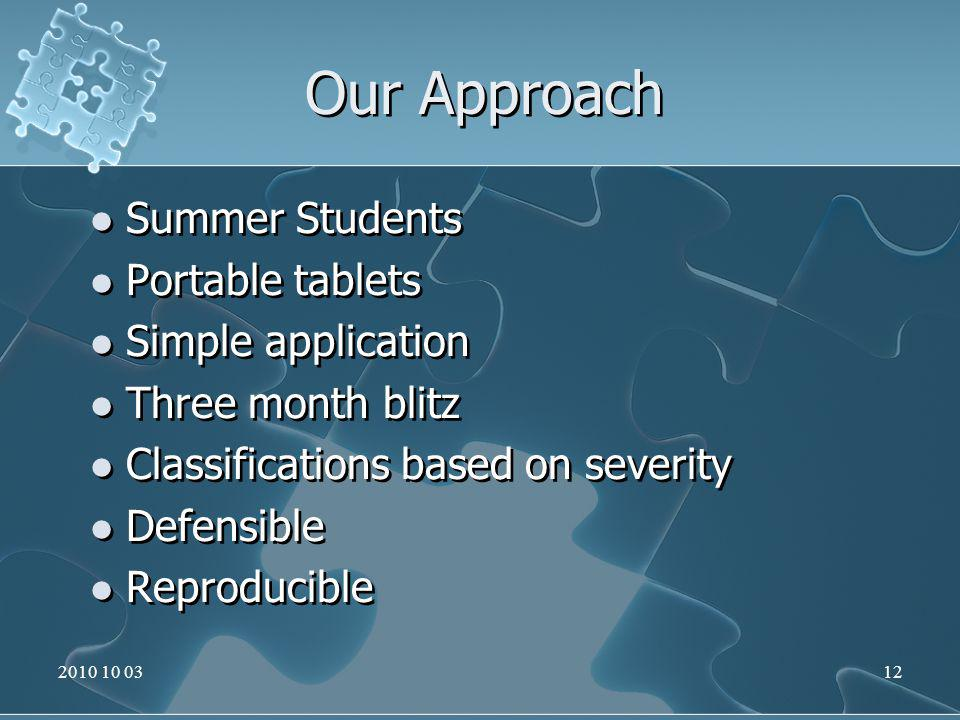 Our Approach Summer Students Portable tablets Simple application Three month blitz Classifications based on severity Defensible Reproducible Summer Students Portable tablets Simple application Three month blitz Classifications based on severity Defensible Reproducible 2010 10 0312
