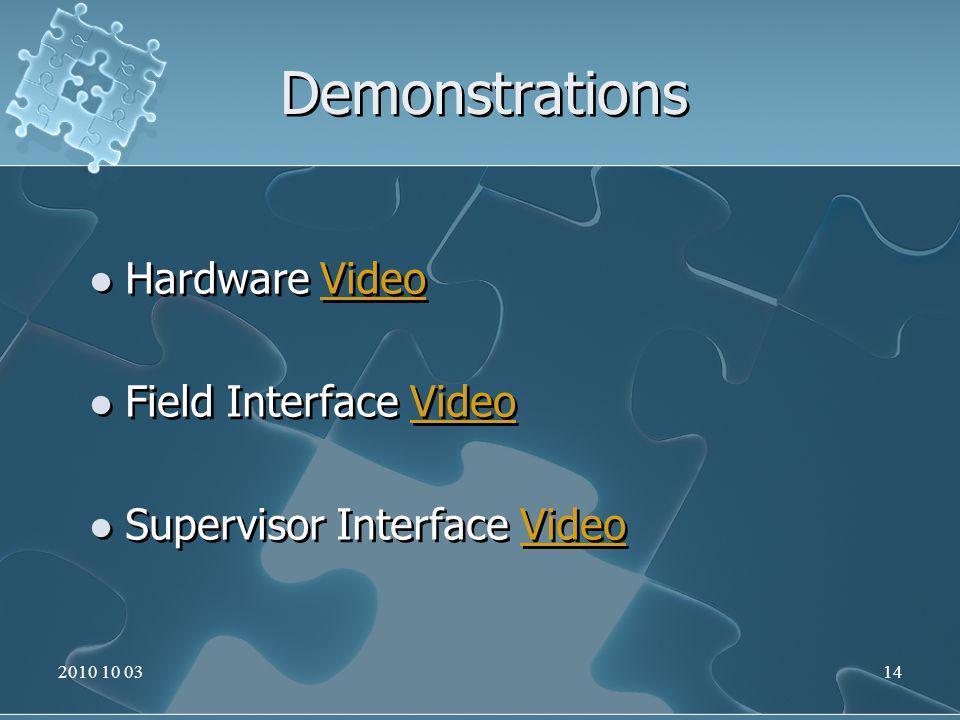 Demonstrations Hardware VideoVideo Field Interface VideoVideo Supervisor Interface VideoVideo Hardware VideoVideo Field Interface VideoVideo Supervisor Interface VideoVideo 2010 10 0314