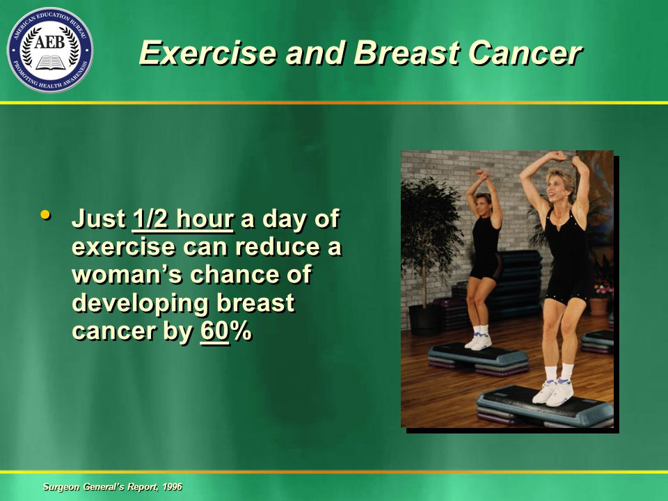 Exercise and Breast Cancer Just 1/2 hour a day of exercise can reduce a womans chance of developing breast cancer by 60% Surgeon Generals Report, 1996