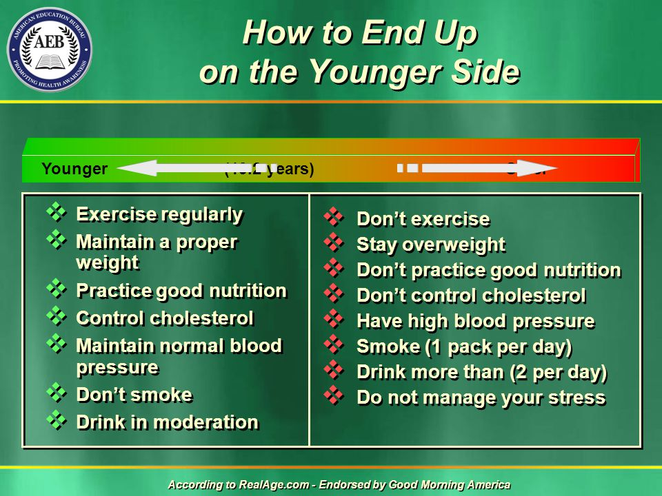 How to End Up on the Younger Side Exercise regularly Maintain a proper weight Practice good nutrition Control cholesterol Maintain normal blood pressu