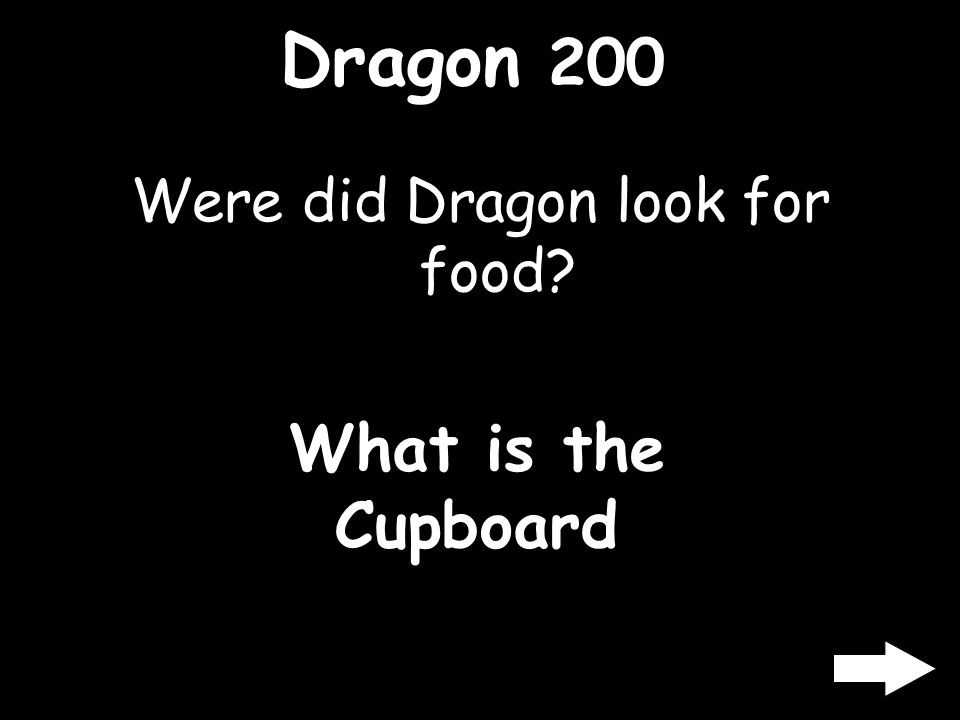 Dragon 200 Were did Dragon look for food? What is the Cupboard