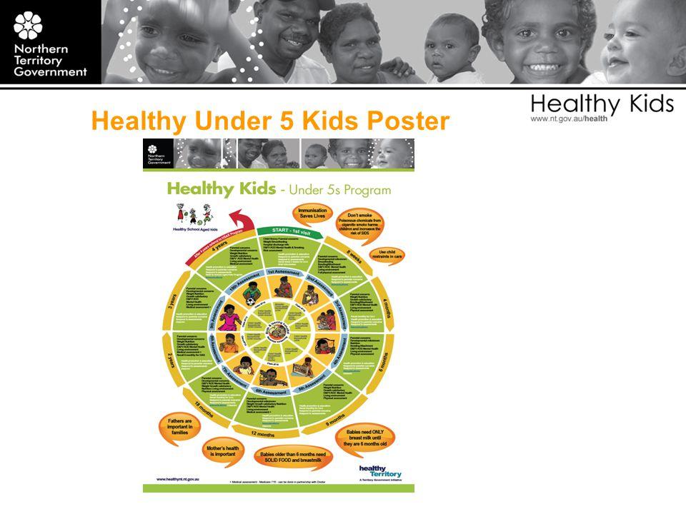 Healthy Under 5 Kids Poster