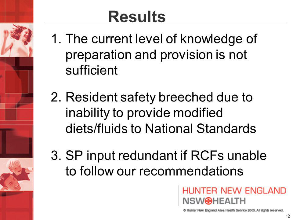 12 Results 1.The current level of knowledge of preparation and provision is not sufficient 2.Resident safety breeched due to inability to provide modified diets/fluids to National Standards 3.SP input redundant if RCFs unable to follow our recommendations
