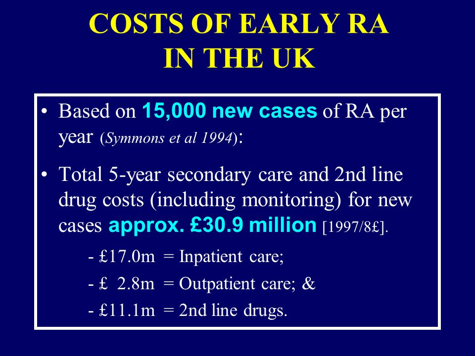 COSTS OF EARLY RA IN THE UK Based on 15,000 new cases of RA per year (Symmons et al 1994) : Total 5-year secondary care and 2nd line drug costs (including monitoring) for new cases approx.