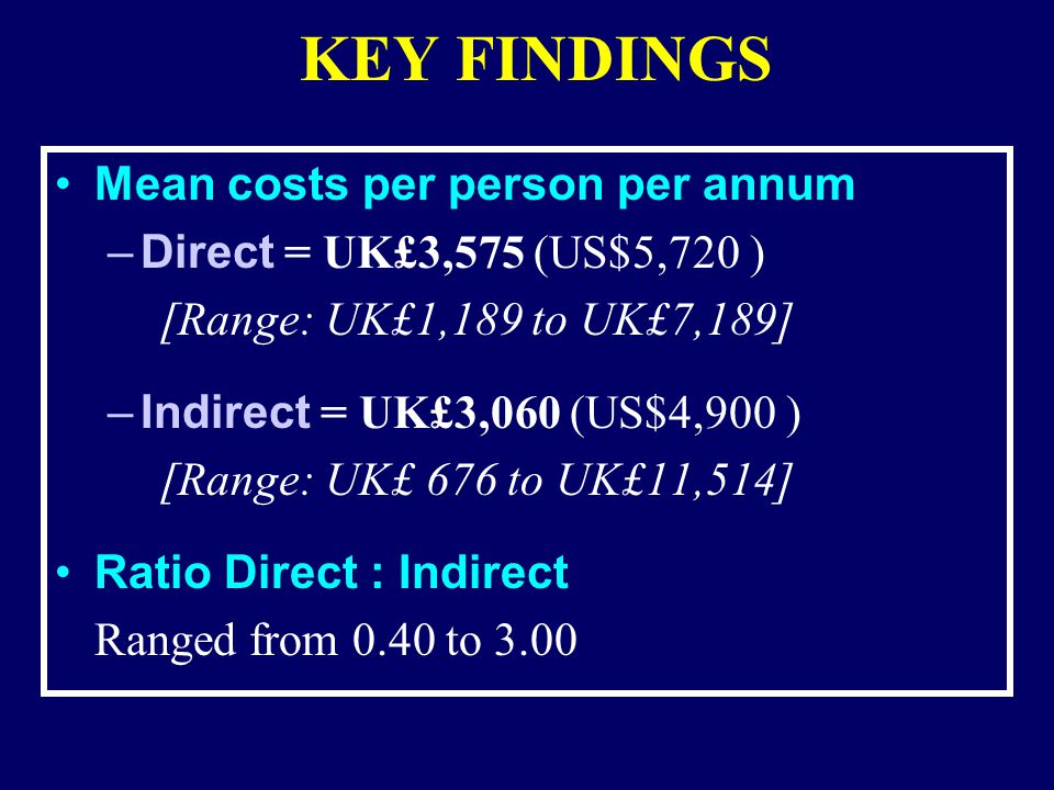 KEY FINDINGS (cont.) Annual direct costs RA = UK£4,546 (US$7,274) non-RA = UK£1,198 (US$1,917) Annual indirect costs RA = UK£1,171 (US$1,874) non-RA = UK£ 531 (US$ 849)