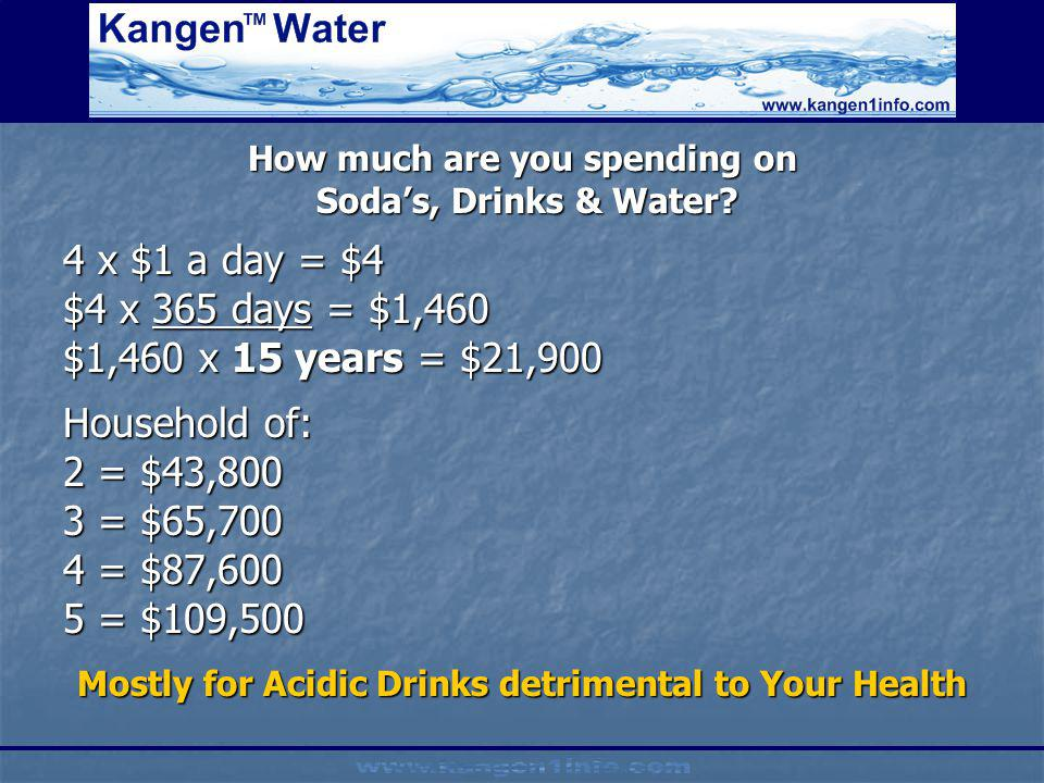 How much are you spending on Sodas, Drinks & Water? Sodas, Drinks & Water? 4 x $1 a day = $4 $4 x 365 days = $1,460 $1,460 x 15 years = $21,900 Househ