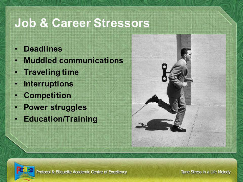 Job & Career Stressors Deadlines Muddled communications Traveling time Interruptions Competition Power struggles Education/Training
