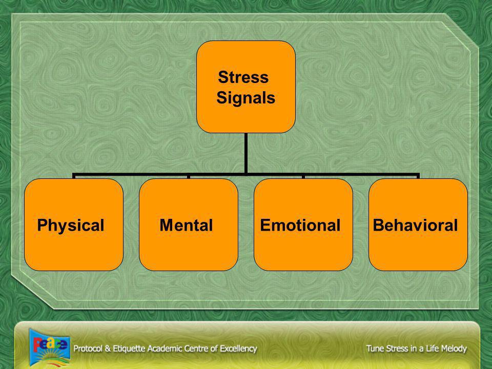 Stress Signals PhysicalMentalEmotionalBehavioral