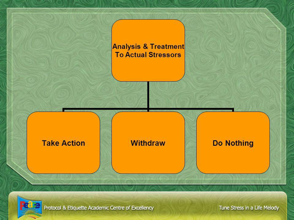 Analysis & Treatment To Actual Stressors Take ActionWithdrawDo Nothing
