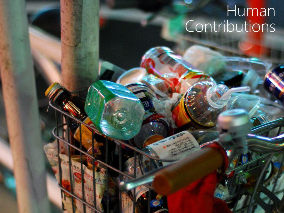 Human Contributions