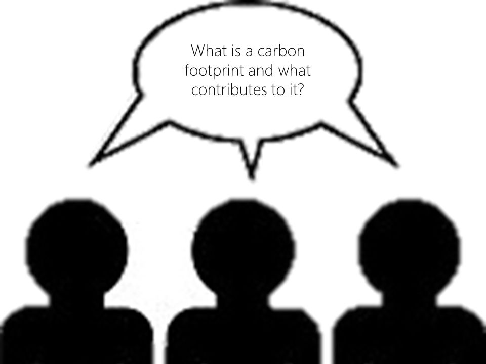 Carbon Footprint Consumption PatternsDietHousingTravel
