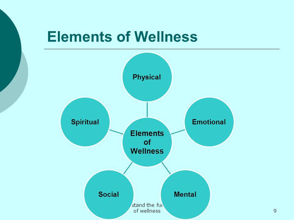 1.06 Understand the fundamentals of wellness Elements of Wellness Elements of Wellness PhysicalEmotionalMentalSocialSpiritual 9