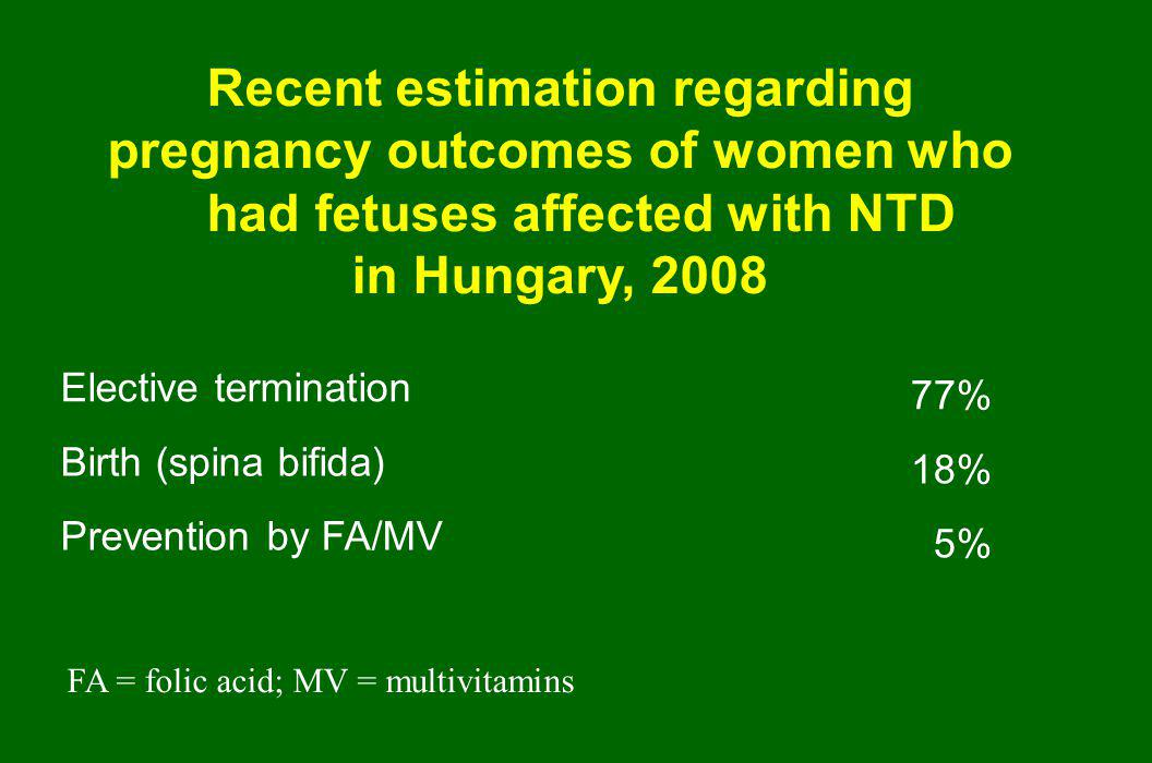 Recent estimation regarding pregnancy outcomes of women who had fetuses affected with NTD in Hungary, 2008 Elective termination 77% Birth (spina bifida) 18% Prevention by FA/MV 5% FA = folic acid; MV = multivitamins