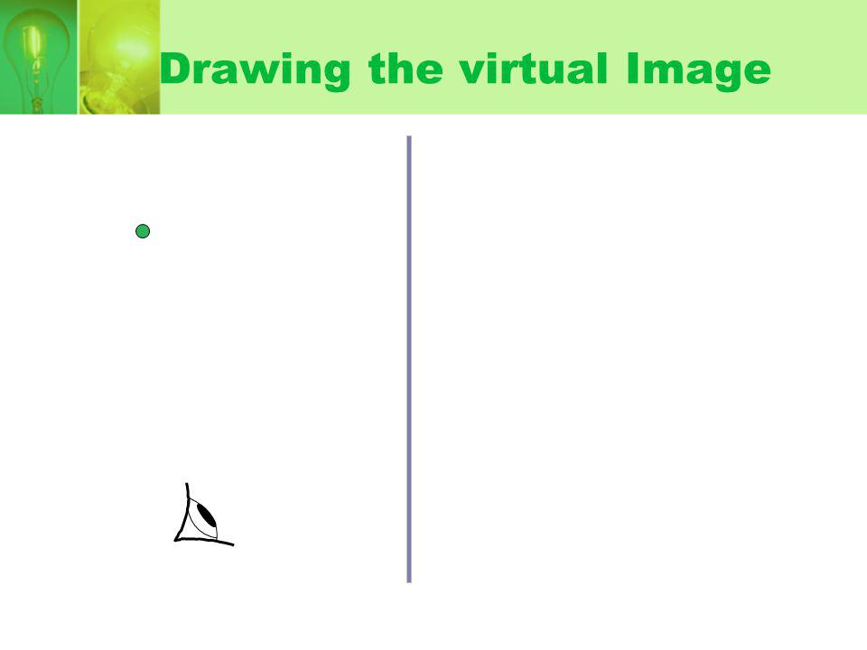 Drawing the virtual Image 1.Draw a line from the object and to the mirror 2.Extend the line an equal distance behind the mirror and draw the image I 2 3.Draw a light ray from the I 2 to the eyes.