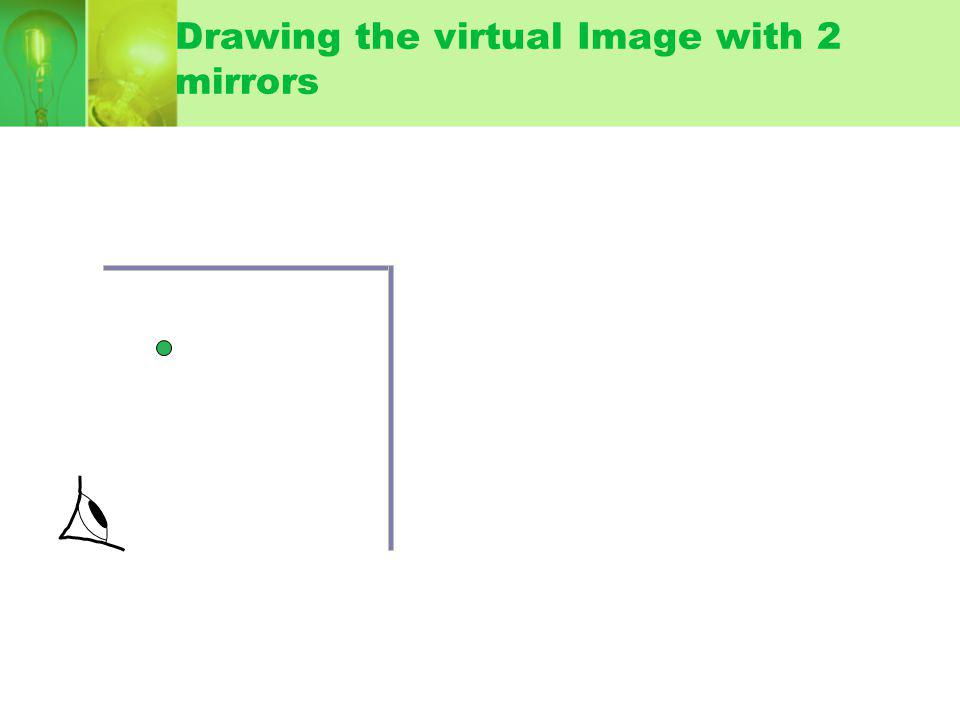 Drawing the virtual Image with 2 mirrors I1I1 I2I2 I 1,2 Multiple images are formed when two mirrors are used.