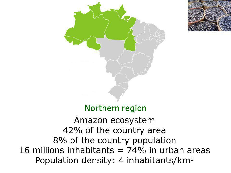 Northern region Amazon ecosystem 42% of the country area 8% of the country population 16 millions inhabitants = 74% in urban areas Population density: 4 inhabitants/km 2
