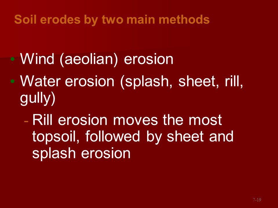 Soil erodes by two main methods Wind (aeolian) erosion Water erosion (splash, sheet, rill, gully) - Rill erosion moves the most topsoil, followed by sheet and splash erosion 7-19