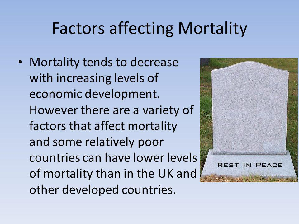 Factors affecting Mortality Mortality tends to decrease with increasing levels of economic development.