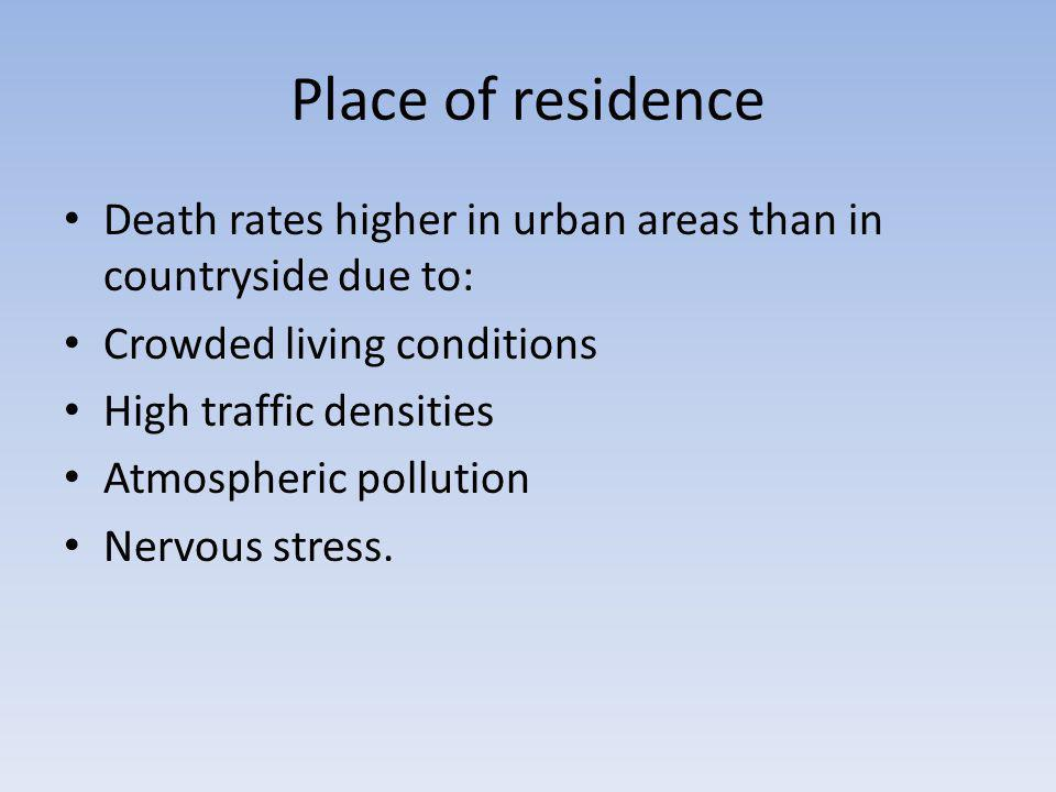 Place of residence Death rates higher in urban areas than in countryside due to: Crowded living conditions High traffic densities Atmospheric pollution Nervous stress.