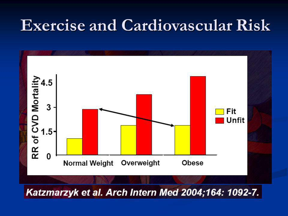Exercise and Cardiovascular Risk