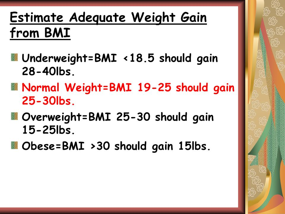 Estimate Adequate Weight Gain from BMI Underweight=BMI <18.5 should gain 28-40lbs.