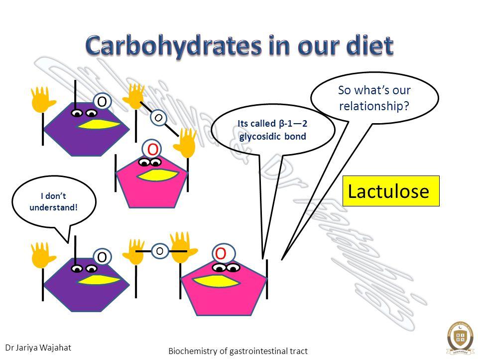 Dr Jariya Wajahat Biochemistry of gastrointestinal tract Lactulose O O O O O O So whats our relationship? Its called β-12 glycosidic bond I dont under