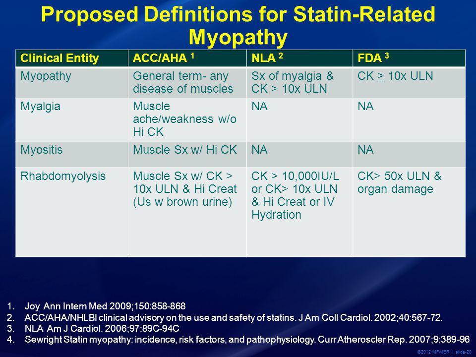 ©2012 MFMER | slide-20 Proposed Definitions for Statin-Related Myopathy Clinical EntityACC/AHA 1 NLA 2 FDA 3 MyopathyGeneral term- any disease of muscles Sx of myalgia & CK > 10x ULN CK > 10x ULN MyalgiaMuscle ache/weakness w/o Hi CK NA MyositisMuscle Sx w/ Hi CKNA RhabdomyolysisMuscle Sx w/ CK > 10x ULN & Hi Creat (Us w brown urine) CK > 10,000IU/L or CK> 10x ULN & Hi Creat or IV Hydration CK> 50x ULN & organ damage 1.Joy Ann Intern Med 2009;150:858-868 2.ACC/AHA/NHLBI clinical advisory on the use and safety of statins.