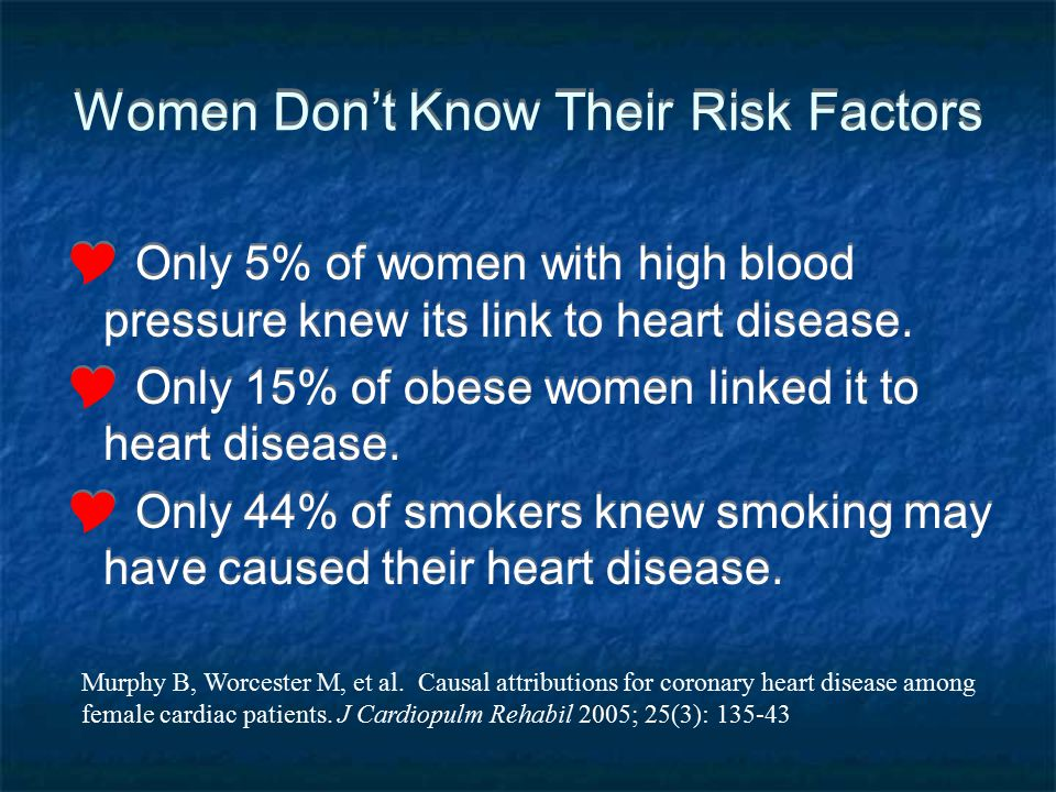 Women Dont Know Their Risk Factors Only 5% of women with high blood pressure knew its link to heart disease. Only 15% of obese women linked it to hear