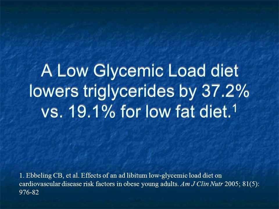A Low Glycemic Load diet lowers triglycerides by 37.2% vs. 19.1% for low fat diet. 1 1. Ebbeling CB, et al. Effects of an ad libitum low-glycemic load
