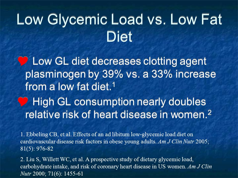 Low Glycemic Load vs. Low Fat Diet Low GL diet decreases clotting agent plasminogen by 39% vs. a 33% increase from a low fat diet. 1 High GL consumpti
