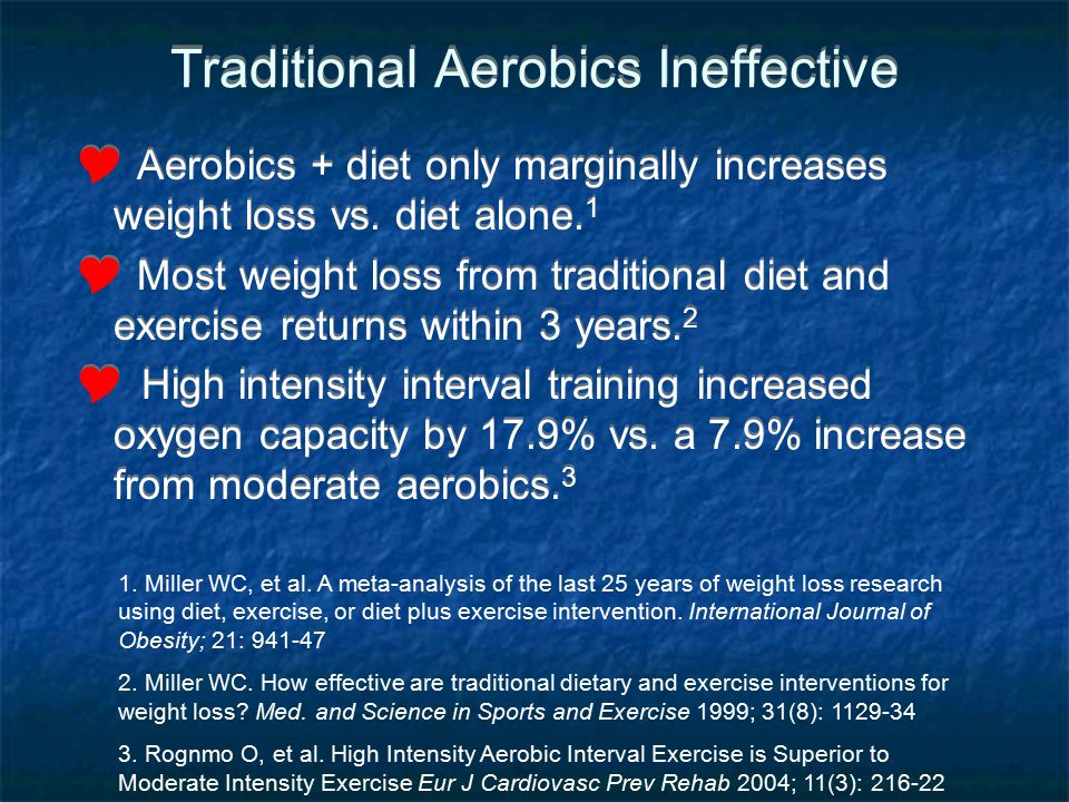 Traditional Aerobics Ineffective Aerobics + diet only marginally increases weight loss vs. diet alone. 1 Most weight loss from traditional diet and ex
