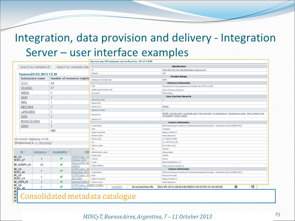 25 Integration, data provision and delivery - Integration Server – user interface examples Consolidated metadata catalogue MINCyT, Buenos Aires, Argen