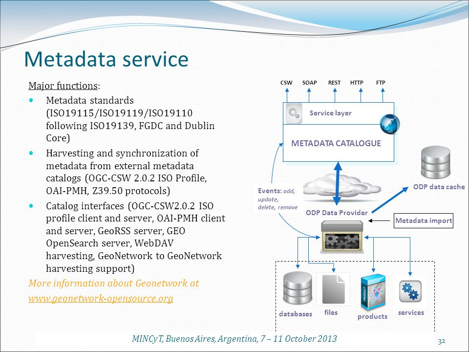 32 Metadata service Major functions: Metadata standards (ISO19115/ISO19119/ISO19110 following ISO19139, FGDC and Dublin Core) Harvesting and synchroni