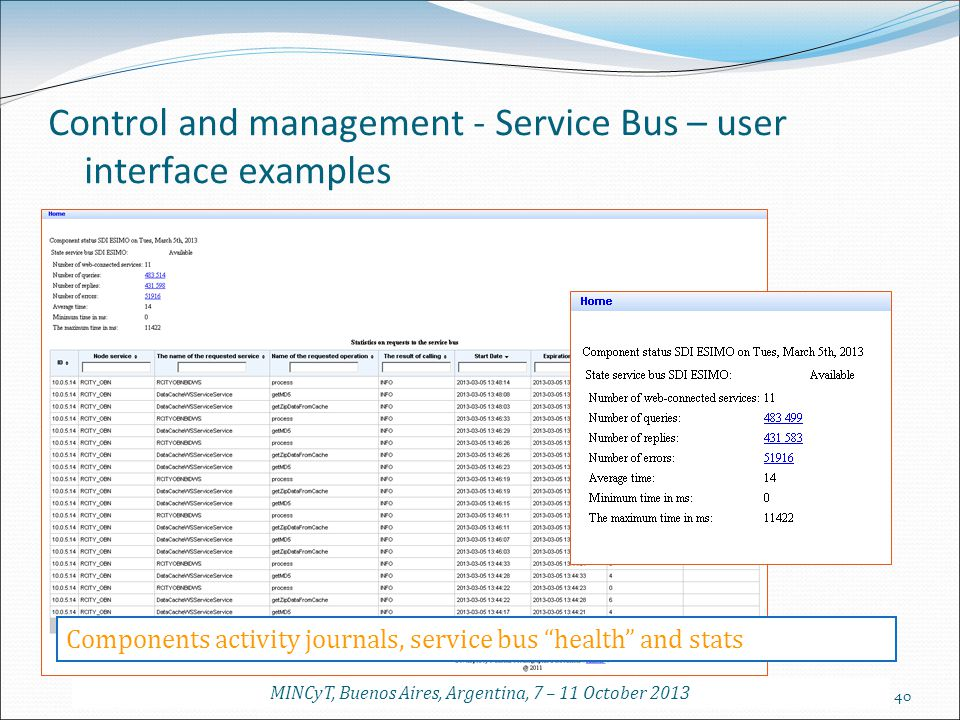40 Control and management - Service Bus – user interface examples Components activity journals, service bus health and stats MINCyT, Buenos Aires, Arg