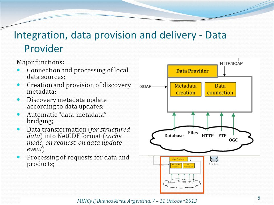 8 Integration, data provision and delivery - Data Provider Major functions: Connection and processing of local data sources; Creation and provision of