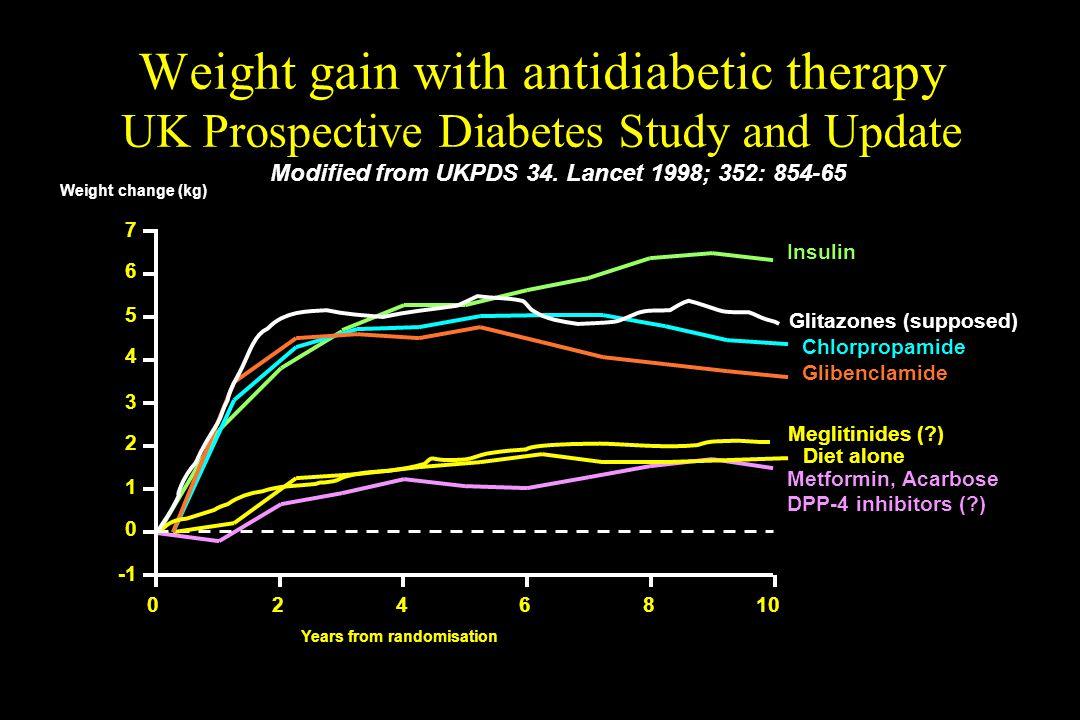 0 5 7 246810 Modified from UKPDS 34. Lancet 1998; 352: 854-65 Weight change (kg) Years from randomisation Insulin Metformin, Acarbose DPP-4 inhibitors