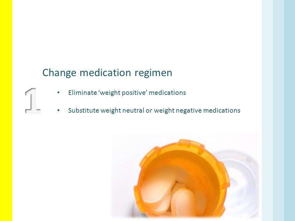 Change medication regimen Eliminate weight positive medications Substitute weight neutral or weight negative medications