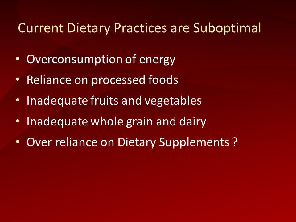 Nutritional Knowledge is Poor