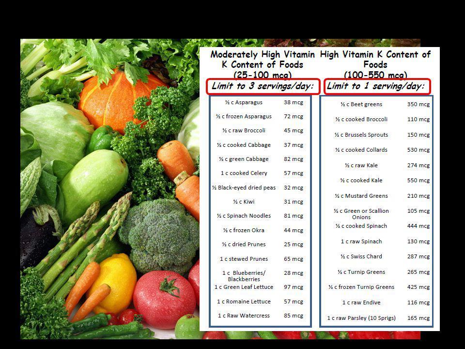 Reduced Vitamin K Oxidised Vitamin K Vitamin K oxide reductase WARFARIN SR CYP1A1 CYP1A2 CYP3A4 CYP2C9 Inactive precursor Active Clotting Factor - Diet - Drugs