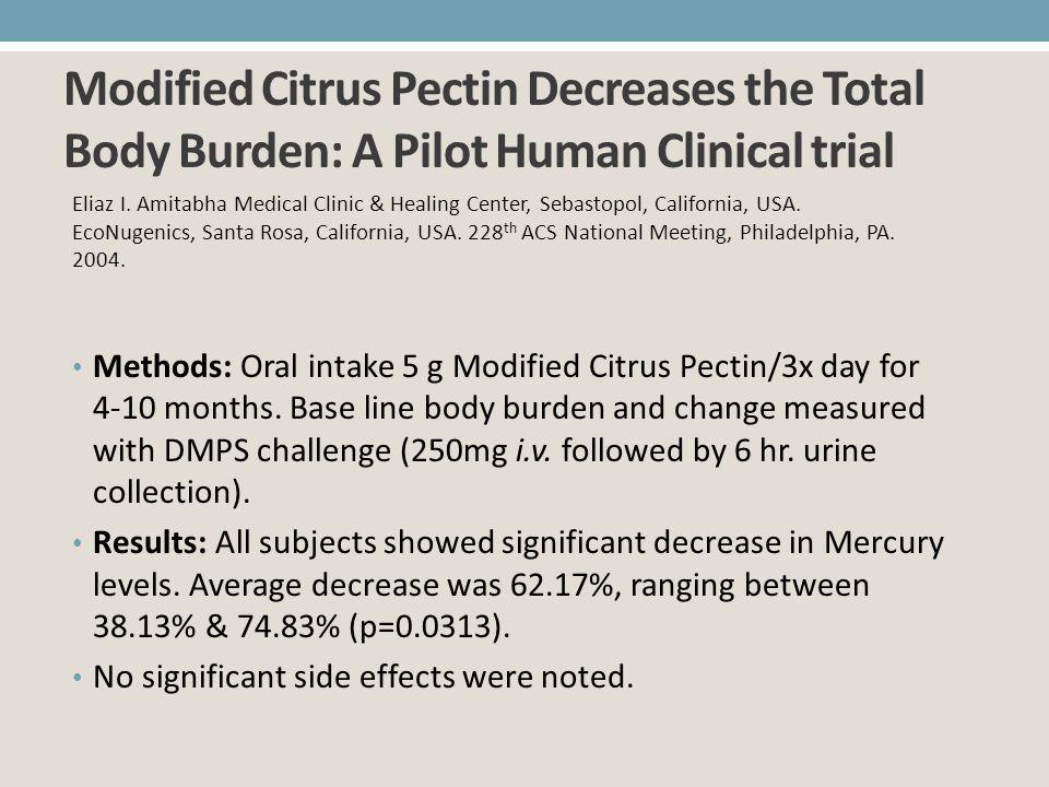Modified Citrus Pectin Decreases the Total Body Burden: A Pilot Human Clinical trial Eliaz I. Amitabha Medical Clinic & Healing Center, Sebastopol, Ca