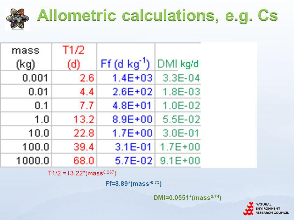 kg/d T1/2 =13.22*(mass 0.237 ) Ff=8.89*(mass -0.73 ) DMI=0.0551*(mass 0.74 )