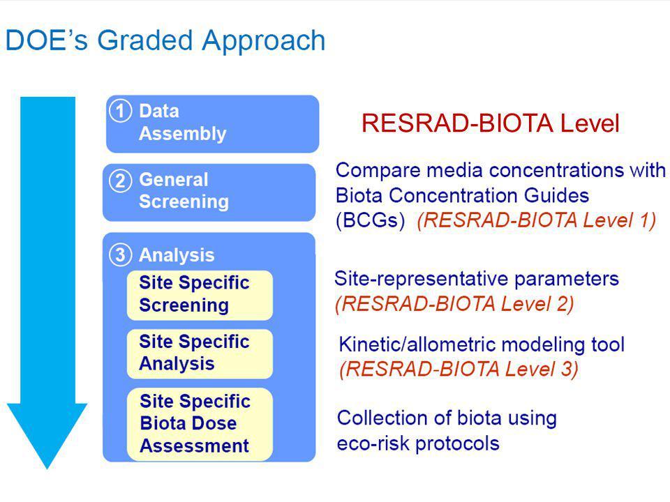 RESRAD-BIOTA Level