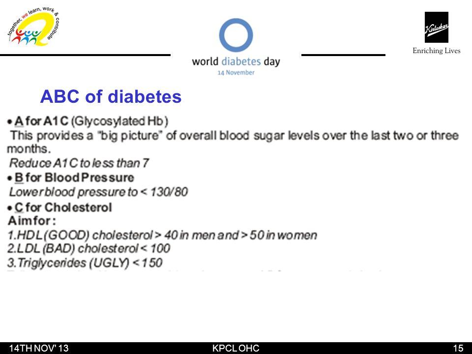 14TH NOV' 1315 KPCL OHC ABC of diabetes