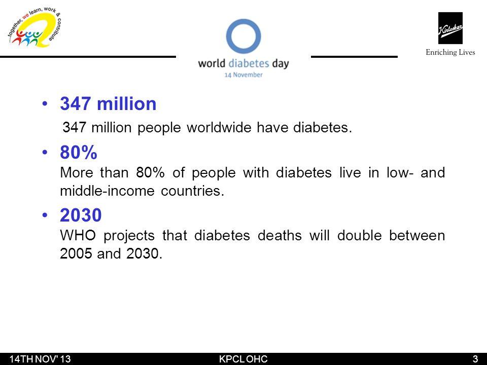 Key facts 347 million people worldwide have diabetes.