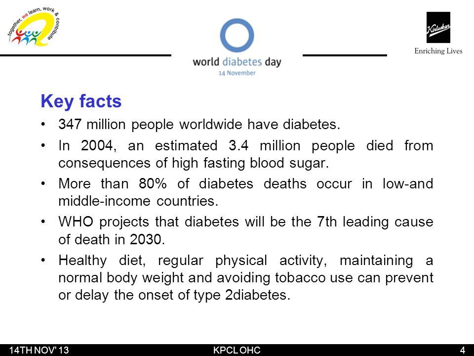 14TH NOV 1315 KPCL OHC ABC of diabetes