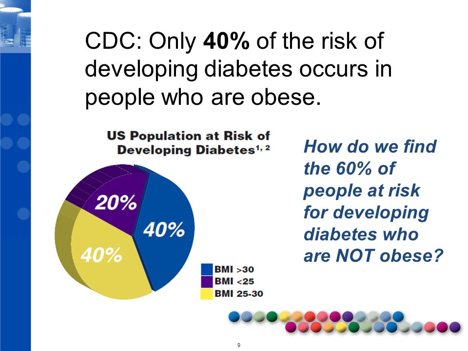 © 2010 9 CDC: Only 40% of the risk of developing diabetes occurs in people who are obese. How do we find the 60% of people at risk for developing diab