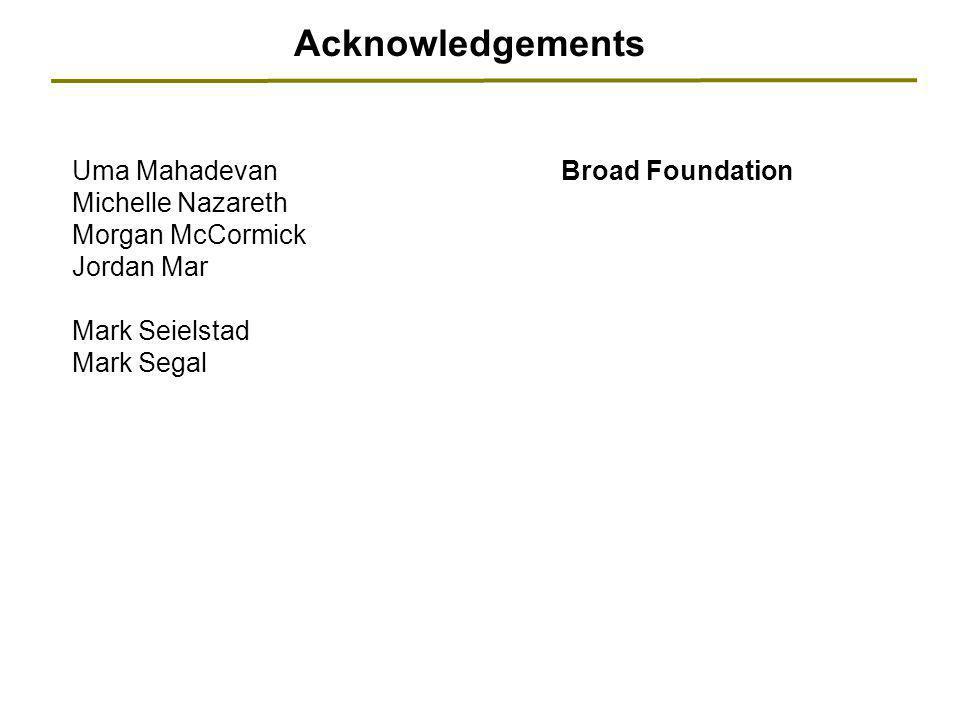 Acknowledgements Uma Mahadevan Michelle Nazareth Morgan McCormick Jordan Mar Mark Seielstad Mark Segal Broad Foundation