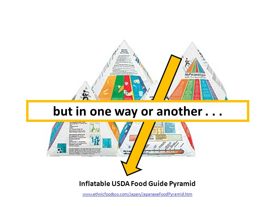 Inflatable USDA Food Guide Pyramid www.ethnicfoodsco.com/Japan/JapaneseFoodPyramid.htm but in one way or another...